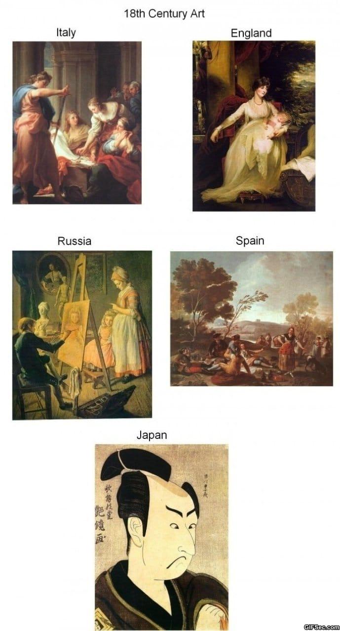 art-around-the-world