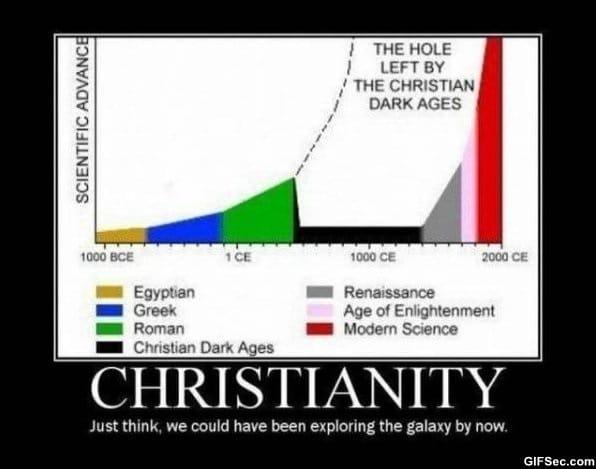 christianity-demotivator