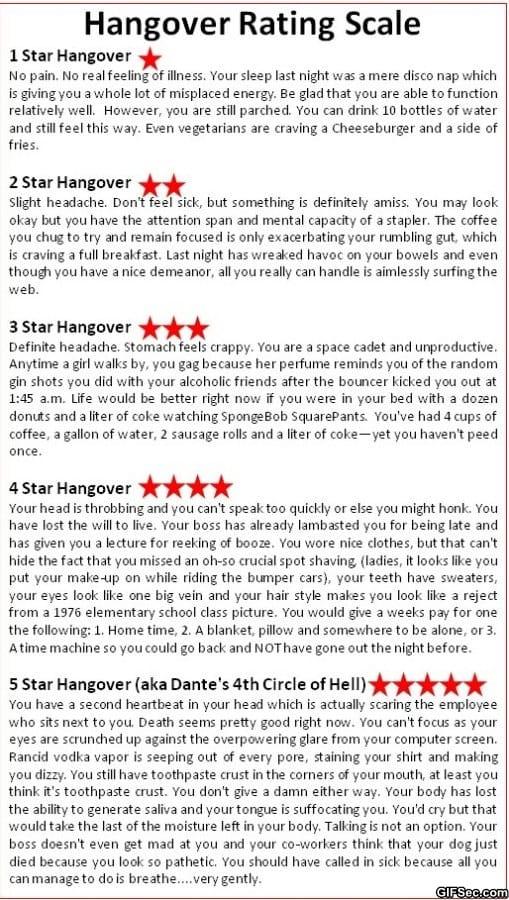 hangover-ratings