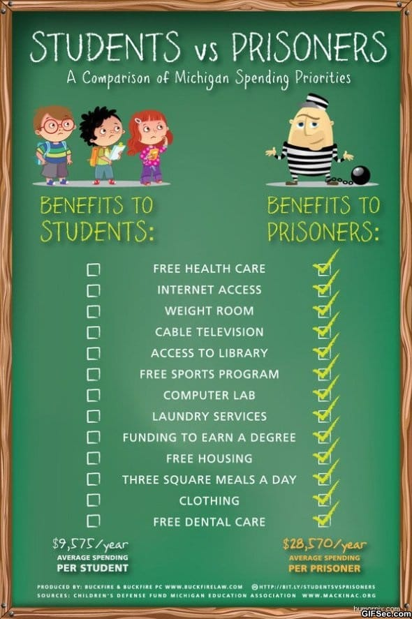 students-vs-prisoners