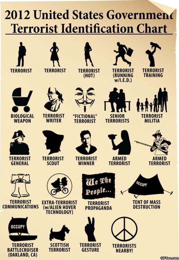 us-terrorists-id-chart