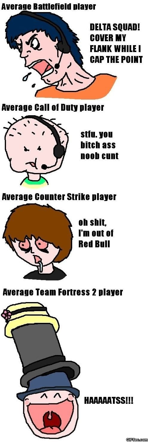 average-fps-players