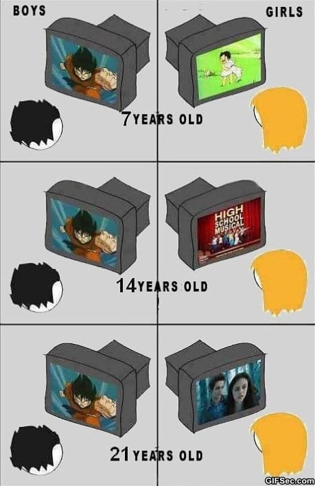boys-and-girls-through-the-years