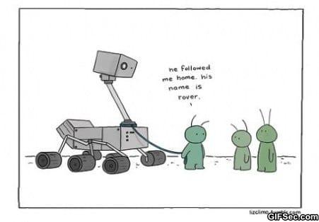 Curiosity_2 curiosity viral viral videos