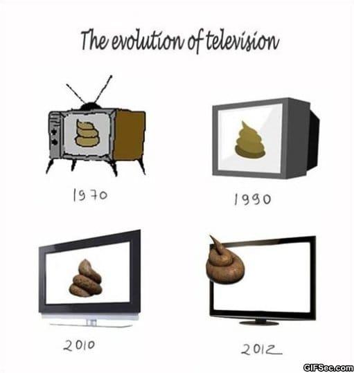 evolution-of-television