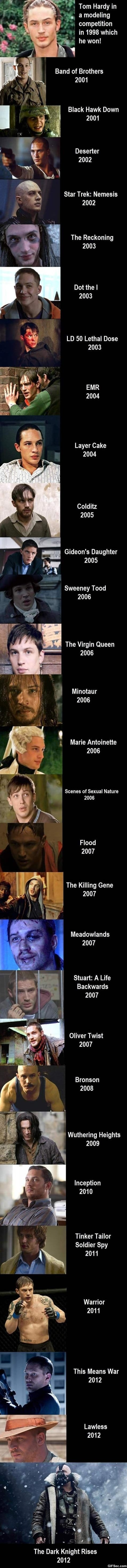 funny-pictures-the-evolution-of-tom-hardy