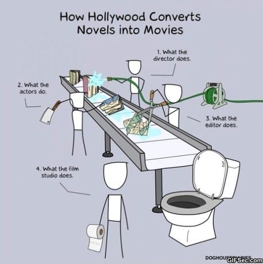 how-hollywood-converts-books-into-movies