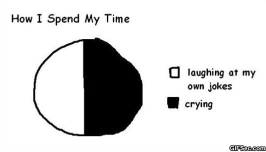 how-i-spend-my-time-everyday