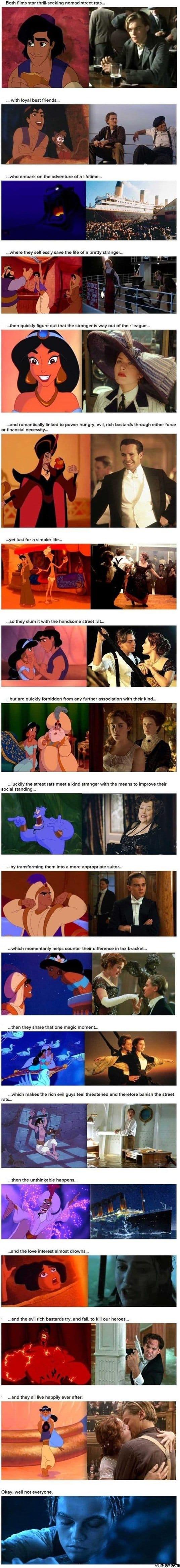 lol-aladdin-vs-titanic