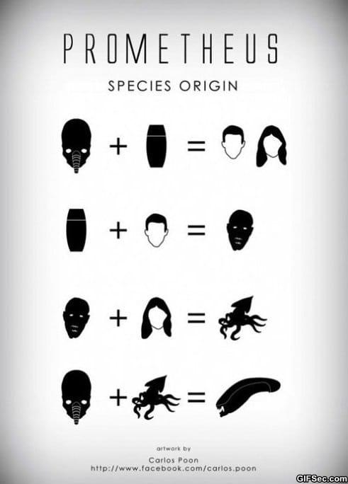 prometheus-species-origin-chart