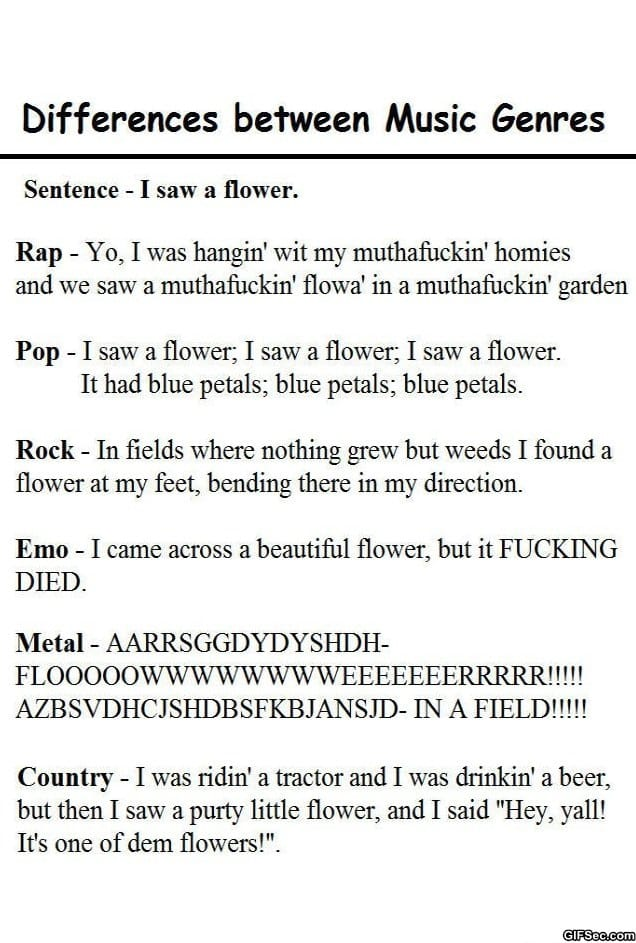 the-difference-between-musical-genres