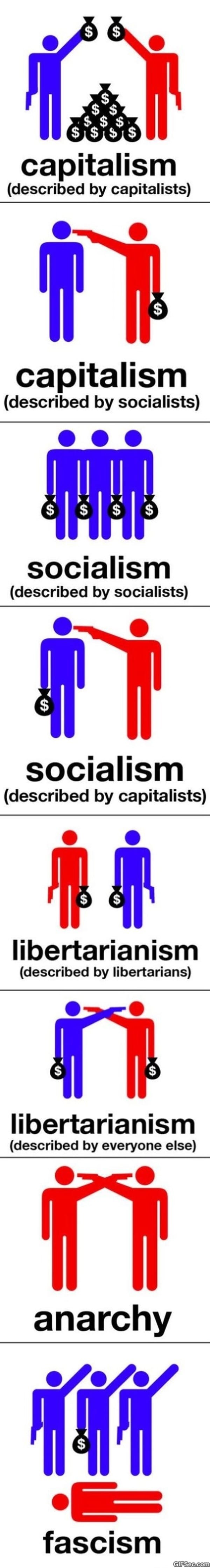 the-economy-at-work-meme