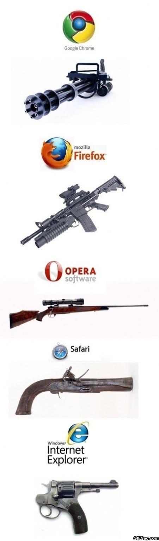 chrome-vs-firefox-vs-safari-vs-opera-vs-internet-explorer