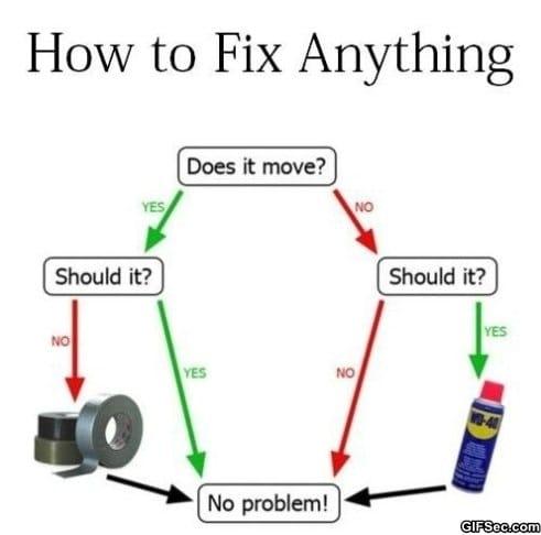 how-to-fix-stuff