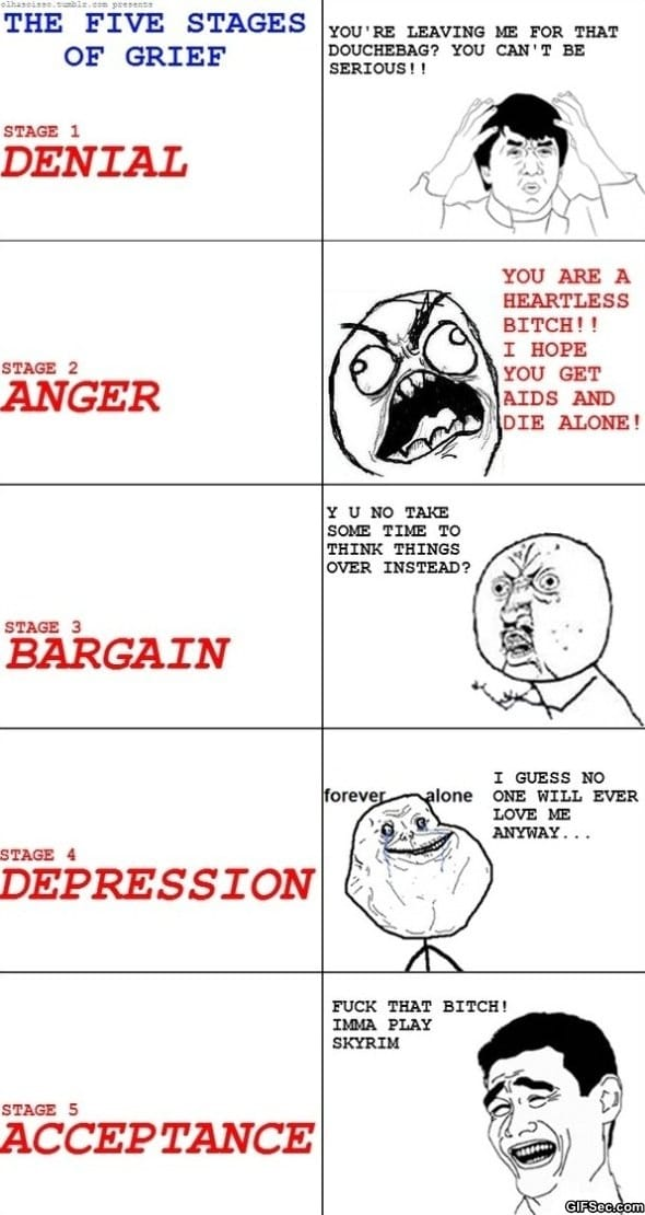 the-5-stages-of-grief