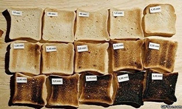 Toast Timer