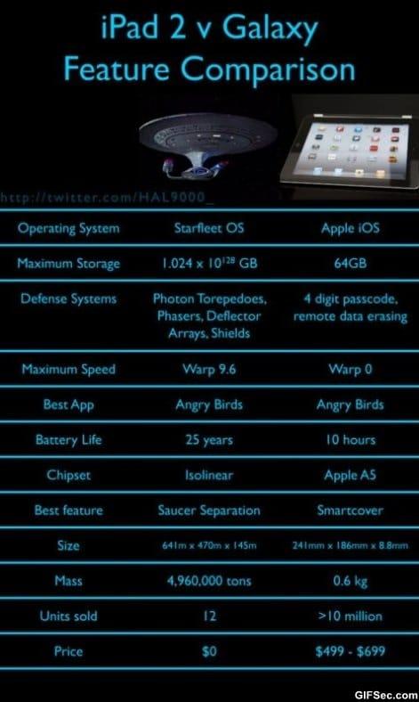 ipad-2-vs-enterprise