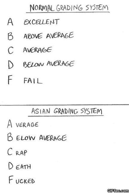 lolpics-grading-system
