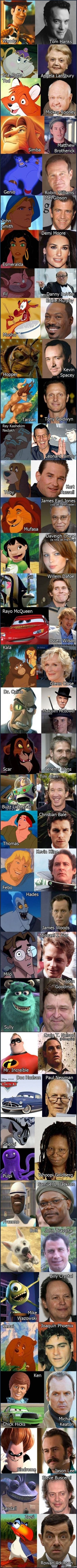 LOL - Disney characters and their real faces