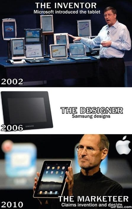 lol-how-the-technology-market-works