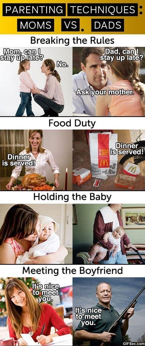 Funny Pictures - Mom vs. Dad