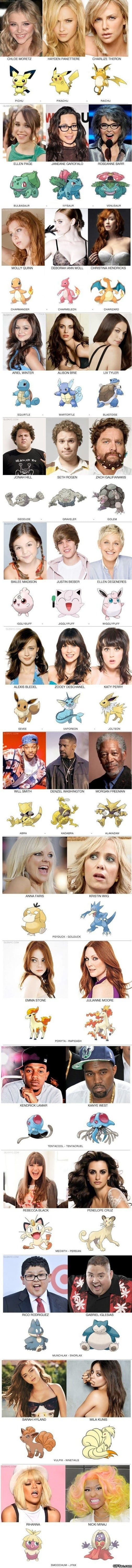 LOL - Celebrities evolving as Pokemon