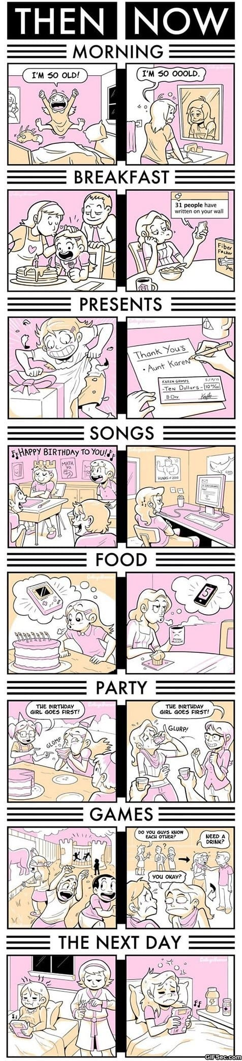 comics-your-birthday-then-and-now