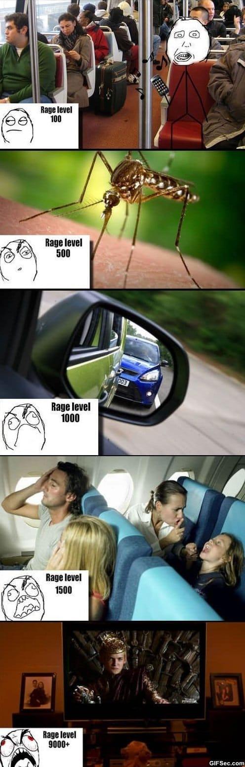 Rage Levels