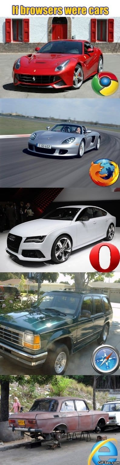 MEME - If Cars Were Browsers