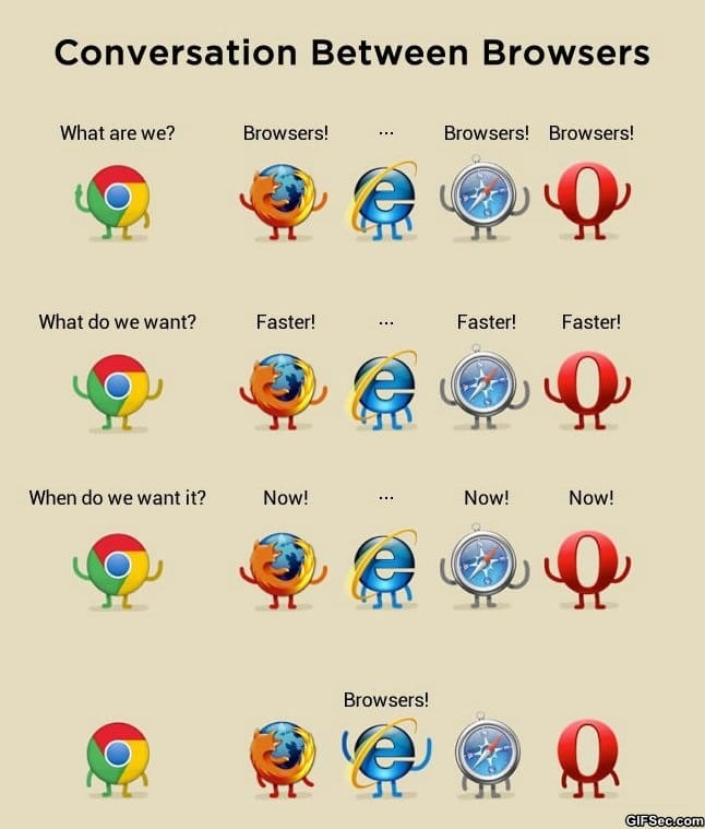 Funniest Meme Conversations : Funny conversation among browsers meme and lol g