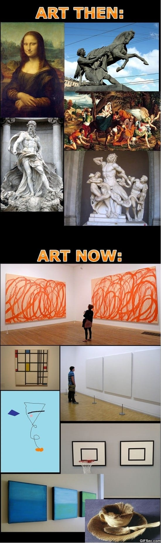 art-then-vs-art-now