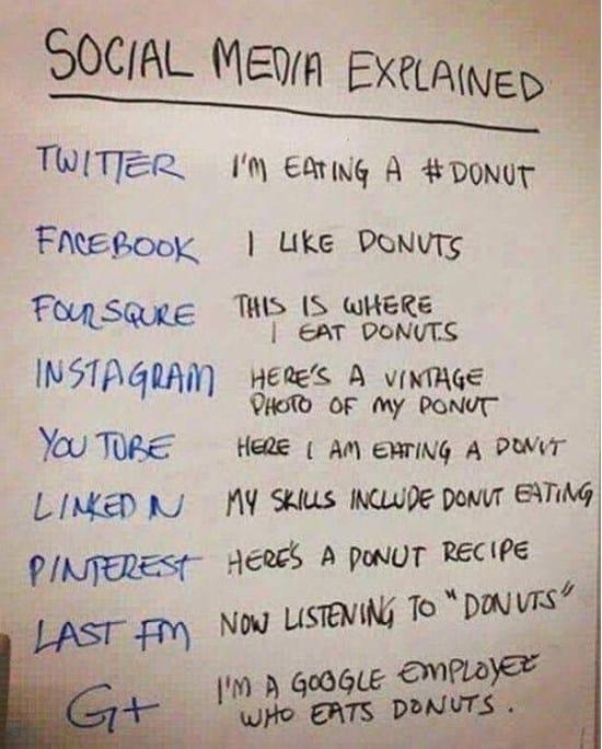 social-media-and