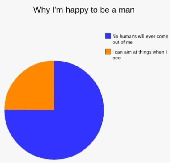 why-im-happy-to-be-a-man