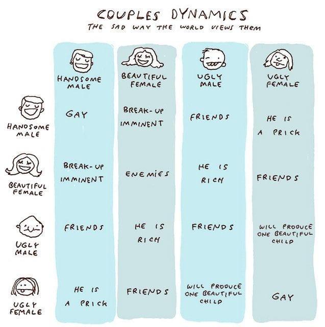 couple-dynamics-interesting