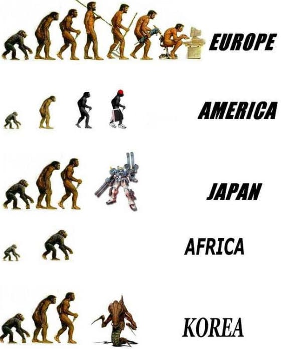 evolution-in-different-countries