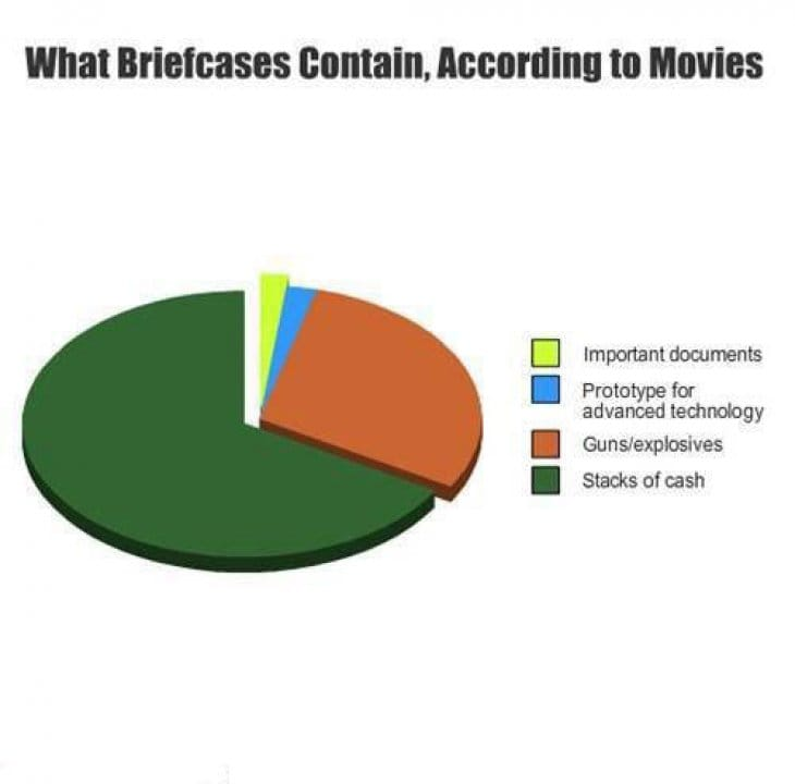according-to-movies