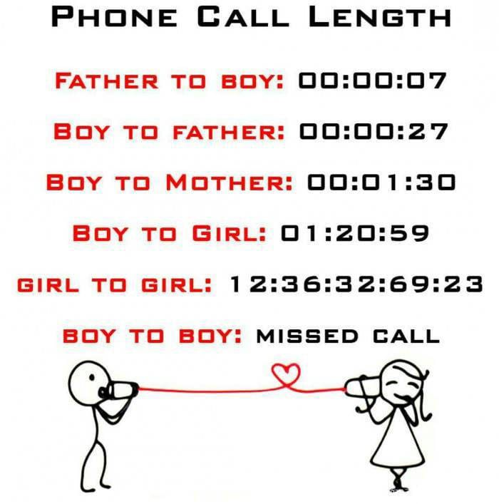 different-phone-call-durations