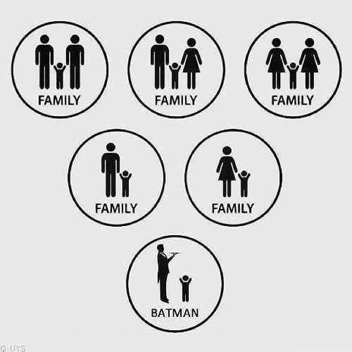 family-symbols