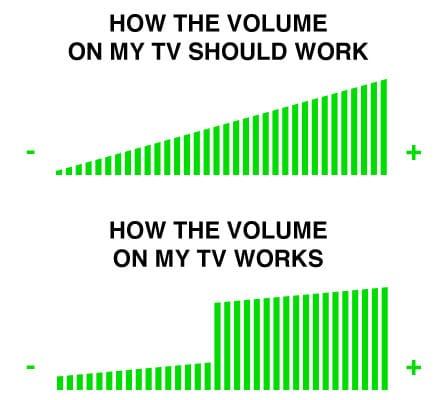 how-my-tv-volume-works