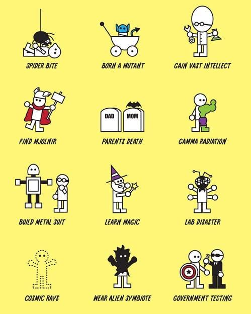 how-to-become-a-superhero