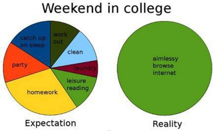 weekends-in-college