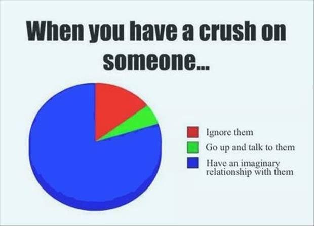 when-you-have-a-crush