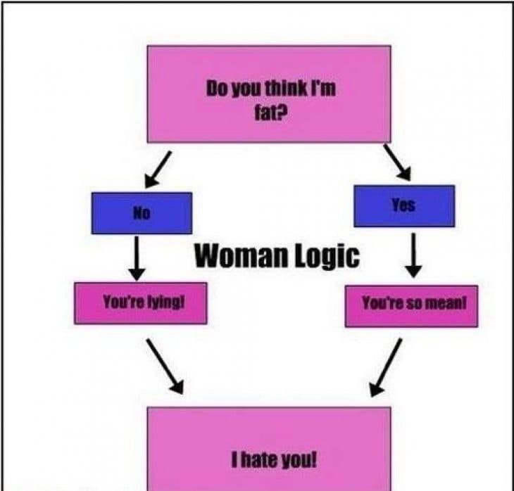 womens-login