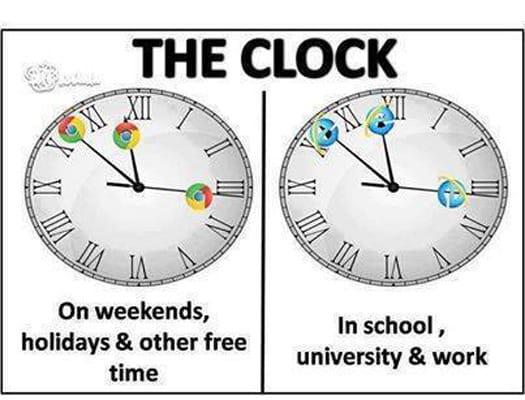 how-the-clock-ticks