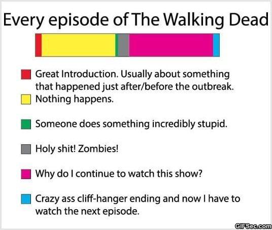 lol-the-walking-dead