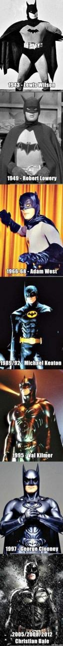 the-evolution-of-batman