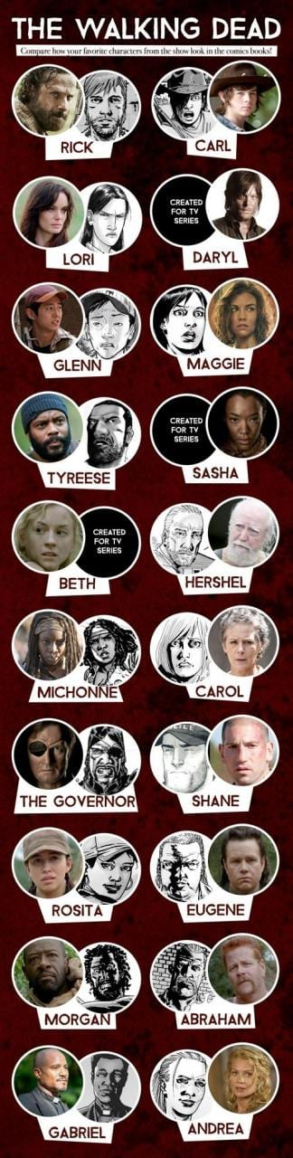 walking-dead-characters
