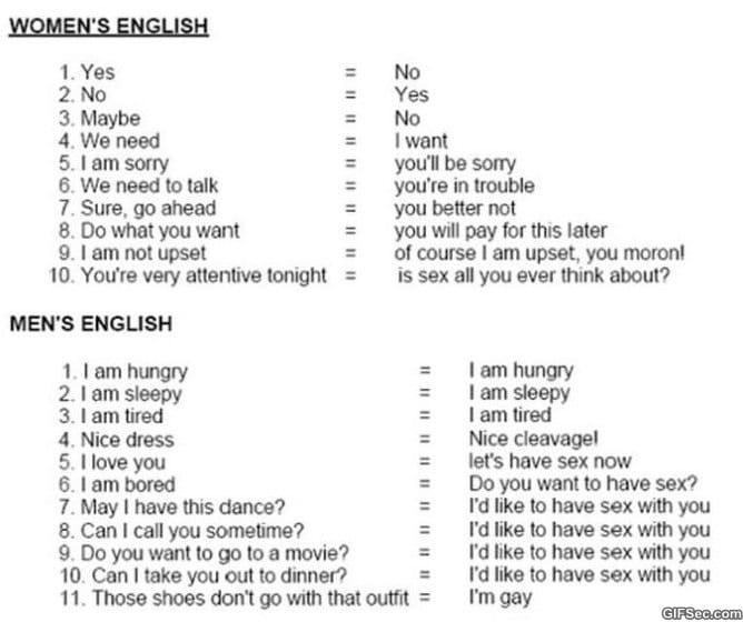 Women language vs. Men language   Funny Pictures