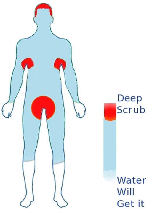 men-in-a-shower
