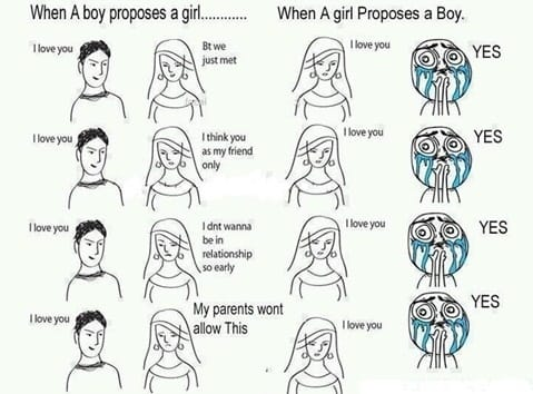 reactions-when-a-boy-or-girl-proposes